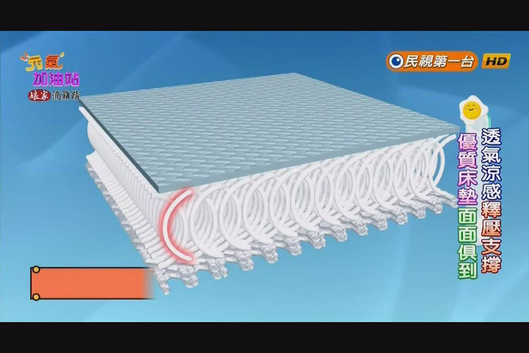 H&H南良 抗菌釋壓床包式涼感墊 -雙人 product video thumbnail